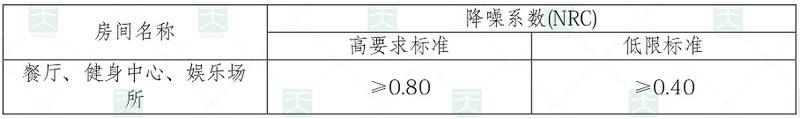 《民用建筑隔声设计规范》GB 50118-2010