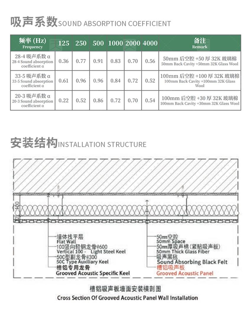 天花槽铝吸音板工程案例