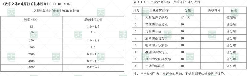 数字立体声学电影院的技术规范