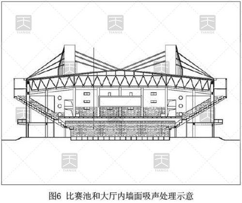 图6-比赛池和大厅内墙面吸声处理示意