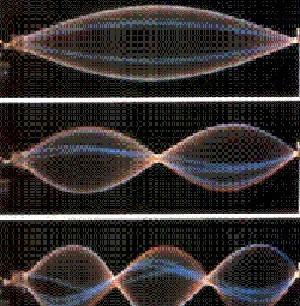 声波的干涉和驻波