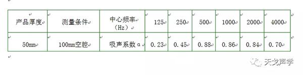 蜜胺吸声泡棉的吸声系数