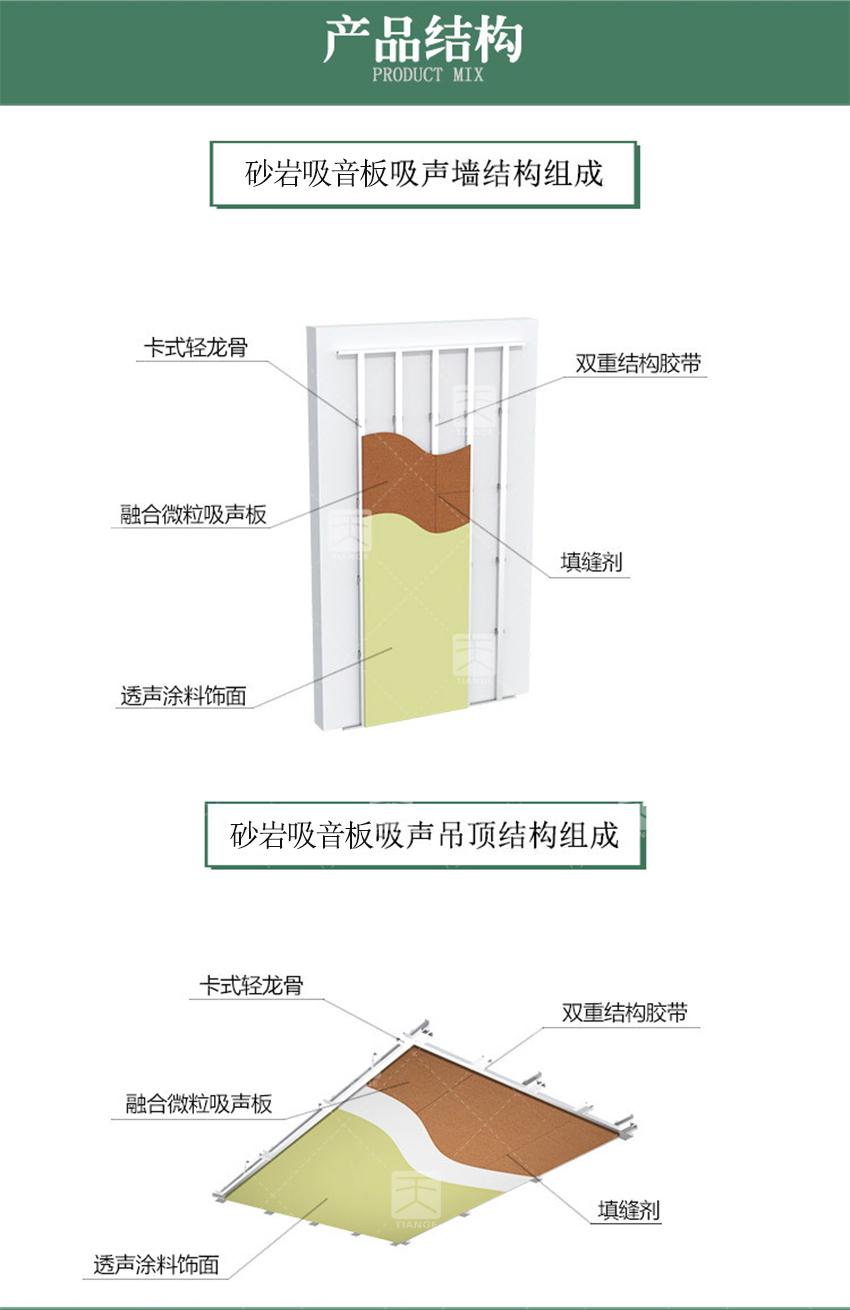 砂岩吸音板产品结构