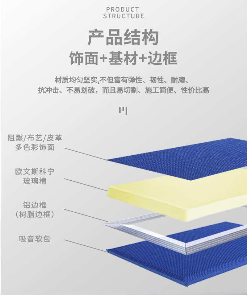 审讯室软包吸音板产品结构