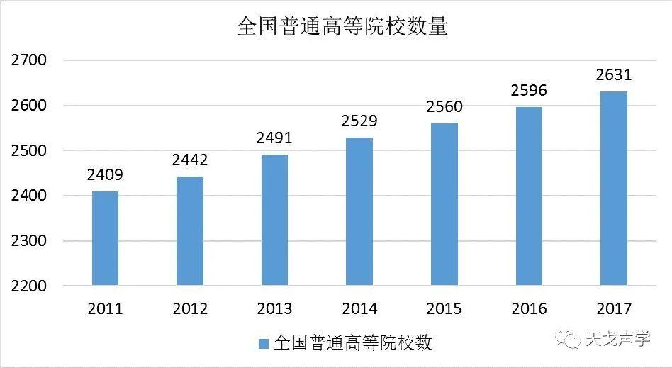 中国建筑声学装饰行业市场需求分析-6