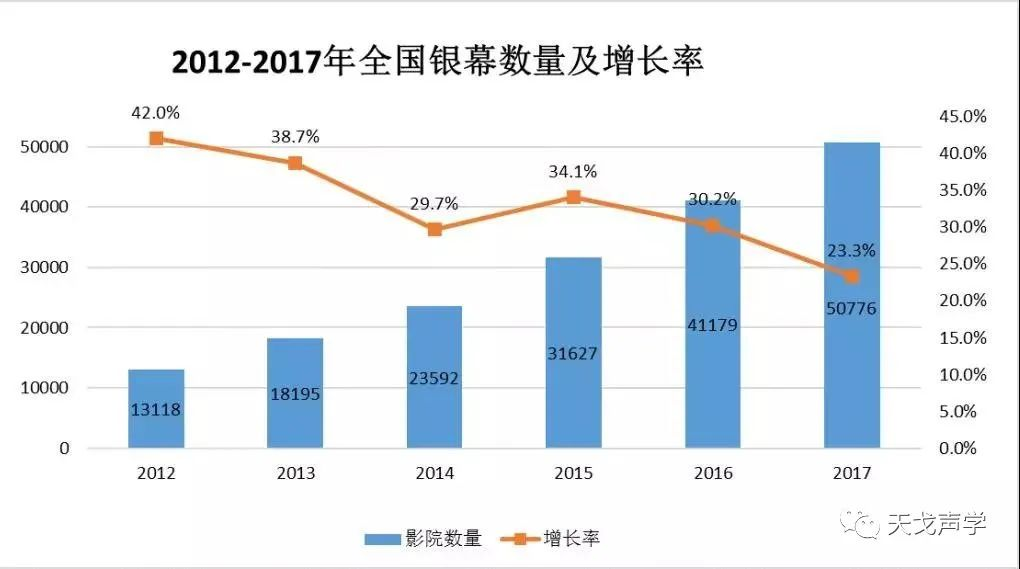 中国建筑声学装饰行业市场需求分析-11