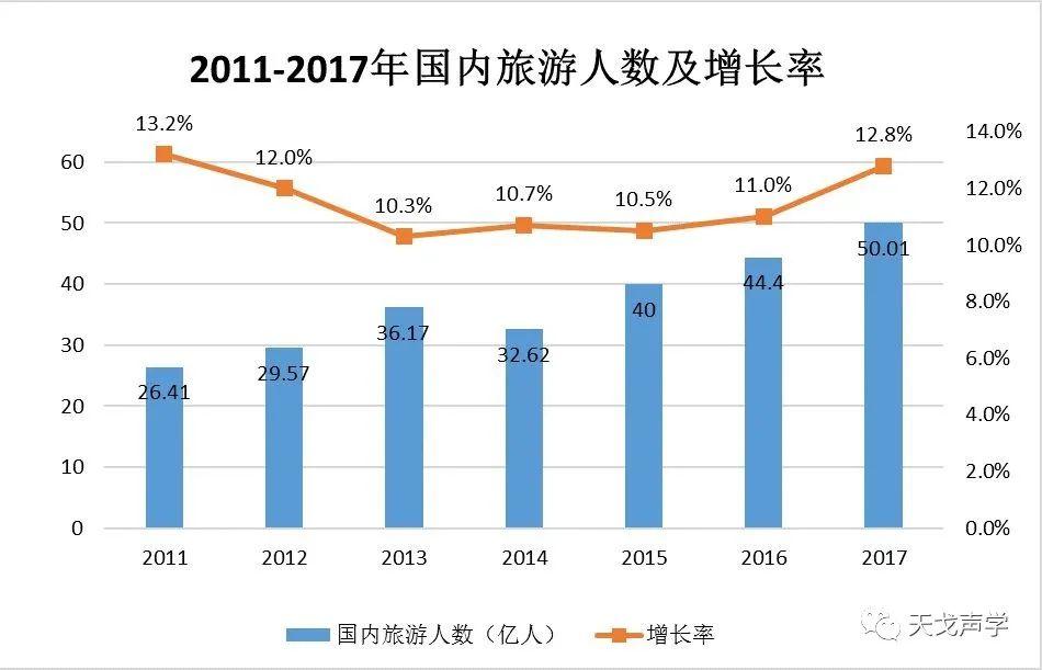 中国建筑声学装饰行业市场需求分析-12