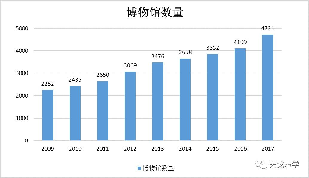 中国建筑声学装饰行业市场需求分析-14