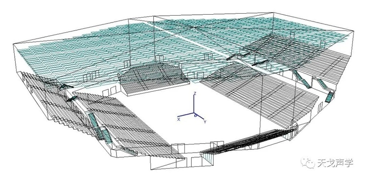 重庆永川新区体育馆声场分析图