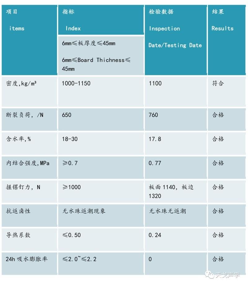 WGF吸声板检测报告