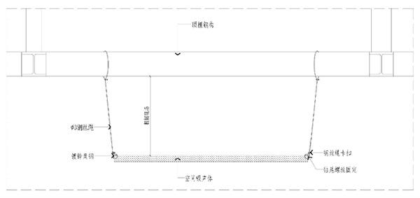 辽宁鞍山岫岩县体育馆声学设计工程-4