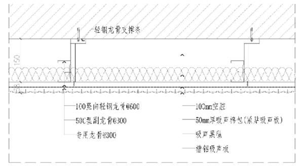 辽宁鞍山岫岩县体育馆声学设计工程-6